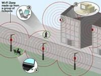 Сделайте поиск Wi-Fi устройств на любой улице вашего города и вы почти...