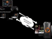Стив Перлман (OnLive): цифровое распространение игр можно хоронить