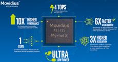 Intel анонсировала процессор машинного зрения Movidius Myriad X