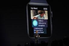 Apple анонсировала watchOS 4 – новую платформу для Apple Watch