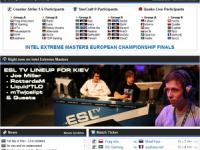 В Украине стартовал Чемпионат Европы Intel Extreme Masters