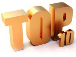 Топ 10 новостных заголовков первой недели нового года