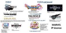 Kingdom Hearts III и ремейк Final Fantasy VII не выйдут в этом году