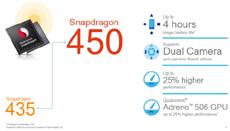 Qualcomm Snapdragon 450 сделает доступные смартфоны мощнее и автономнее