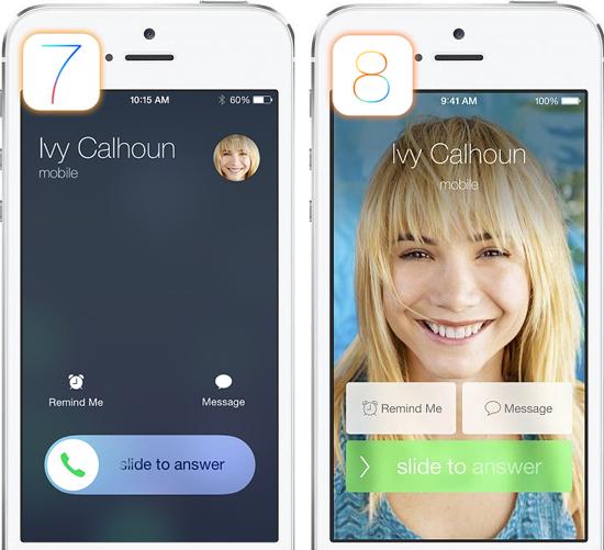 Имя Звонящего При Звонке На Экран На Андроид
