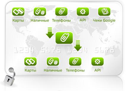 Один из крупнейших украинских банков ПриватБанк и международная платежная с