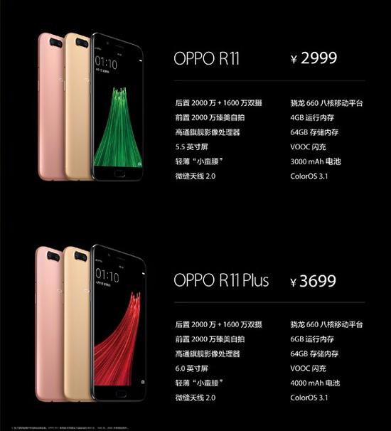 Стали известны цены OPPO R11 и R11 Plus