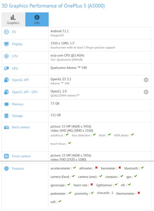 Обе камеры смартфона OnePlus 5 имеют разрешение 16 Мп