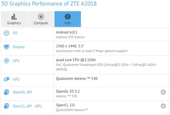 ZTE готовит смартфон Axon 8 с 4 Гбайт ОЗУ и 128 Гбайт флеш-памяти
