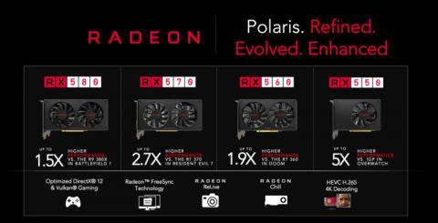 AMD анонсировала видеокарты серии RX 500