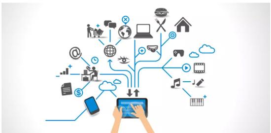 Что ожидает «интернет вещей» до 2020 года