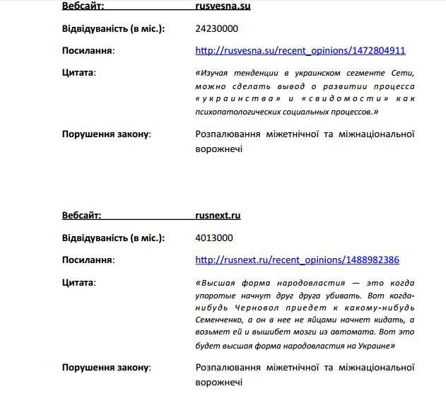 У Стеця опубликовали перечень сайтов для блокировки