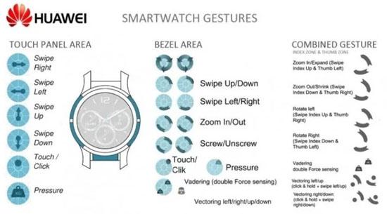 1Huawei-Smartwatch-Patents-zones2.jpg (47 KB)