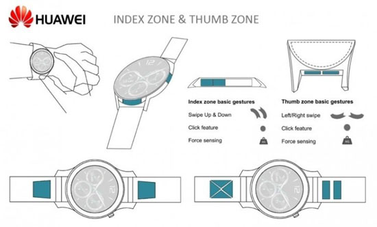 2Huawei-Smartwatch-Patents-zones.jpg (40 KB)