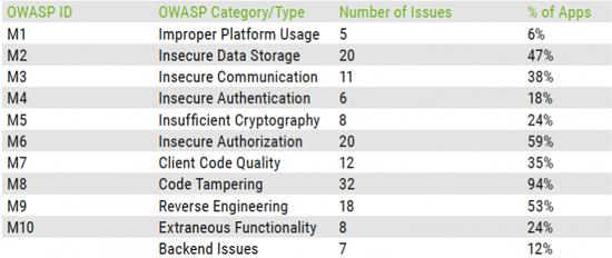 SCADA_app_vulnerabilities.png (113 KB)