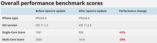 iOS11Testin1.jpg (29 KB)