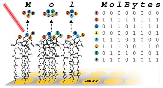 1molecule-data-1.jpg (119 KB)