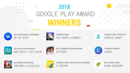 ВGoogle Play найдено приложение для кражи Cardano