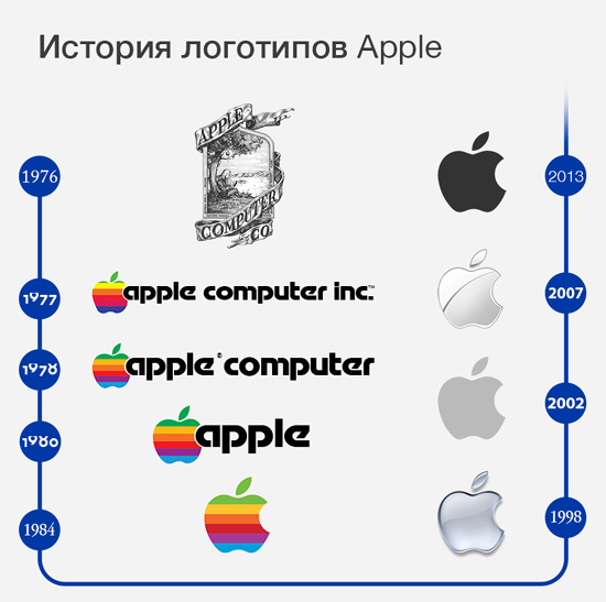 Apple-Logo-Timeline.jpg (110 KB)