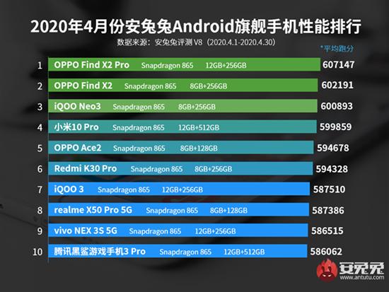 1Antutu-top-10-flagship.png (200 KB)