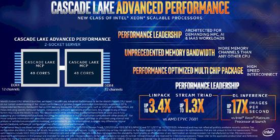 1cascade-lake-1300x650.jpg (197 KB)