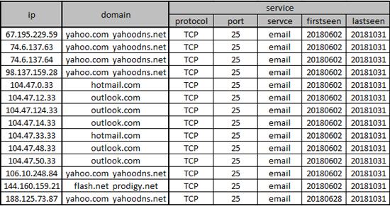 1proxy_target-1.png (128 KB)