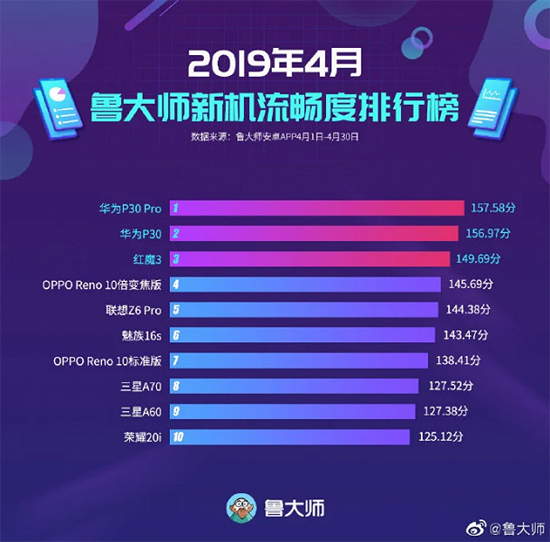 master-lu-performance-april-2019.png (446 KB)