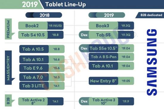 1Samsung-Tablet-Line-Up.jpg (141 KB)