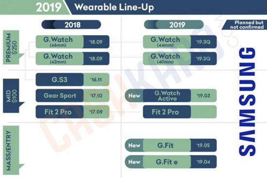 4Samsung-Wearable-Line-Up.jpg (127 KB)