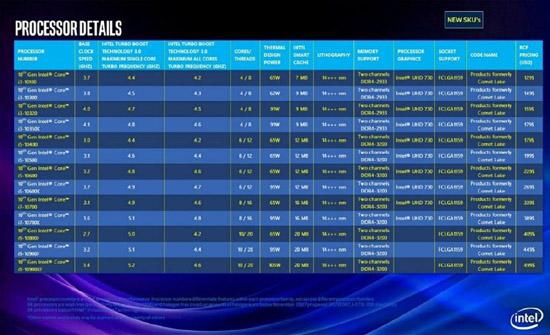 Intel-10-Gen.jpg (83 KB)