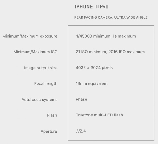 3iphone-11-camera-hardware-specs2-1241x1132.jpg (44 KB)