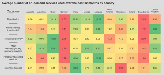 Average-number-of-on-demand-services-used-over-the-past-12-months-by-country-768x354.jpg (47 KB)
