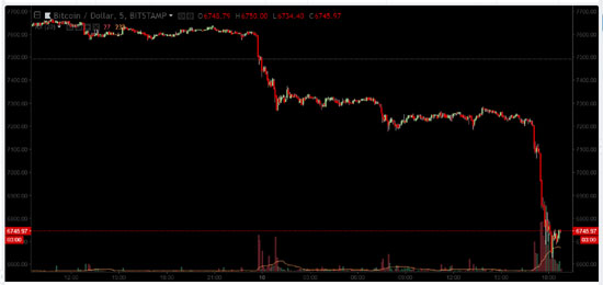 btc-june10-2018.jpg (29 KB)