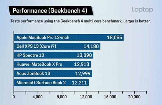 1MacBook_Pro_2_0.jpg (52 KB)