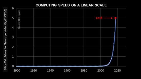 2lipson-chart-2-696x392.jpg (53 KB)