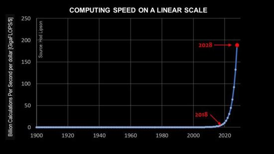 3lipson-chart-3-696x392.jpg (54 KB)