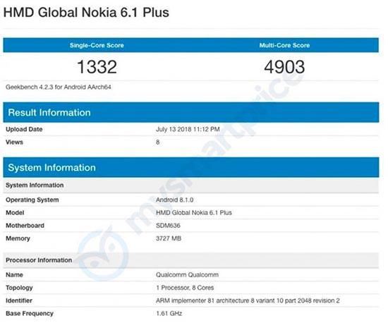 Nokia_6.1_Plus_1.jpg (46 KB)