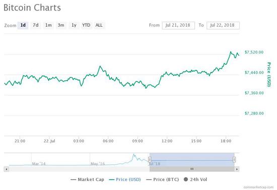 chart-1-5.jpeg (66 KB)