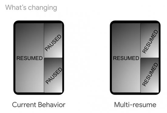 1sm.Multi-Window-Multi-Resume.750.jpg (69 KB)