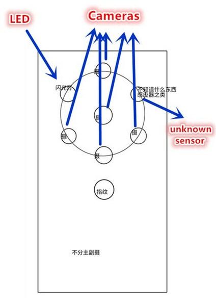 Nokia-penta-lens-prototype-scheme.jpg (27 KB)