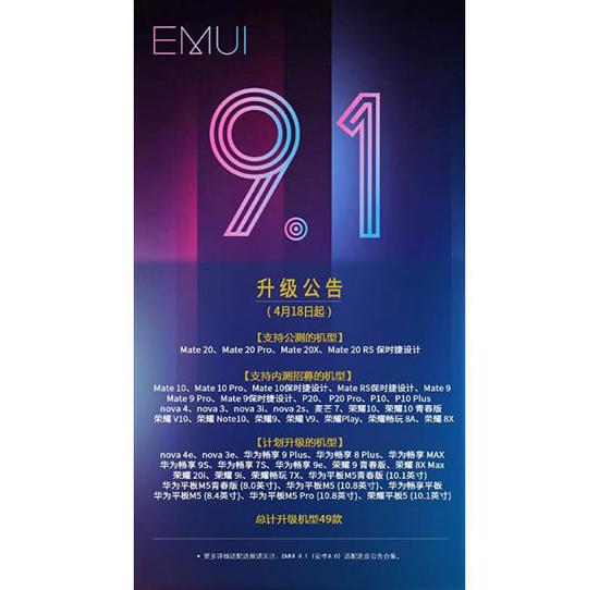 EMUI-9.1-Huawei-Honor.jpg (148 KB)