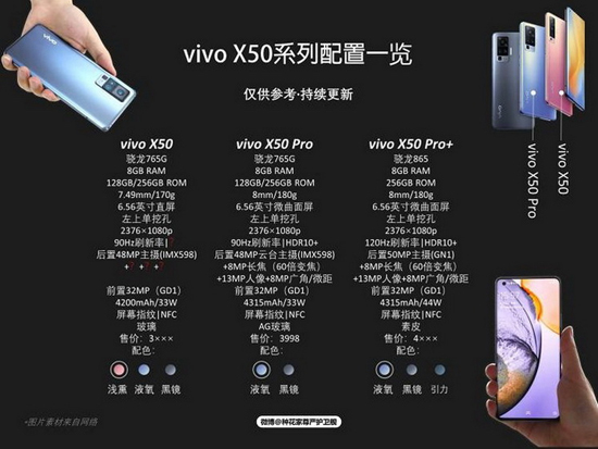 33vivox50series.jpg (118 KB)