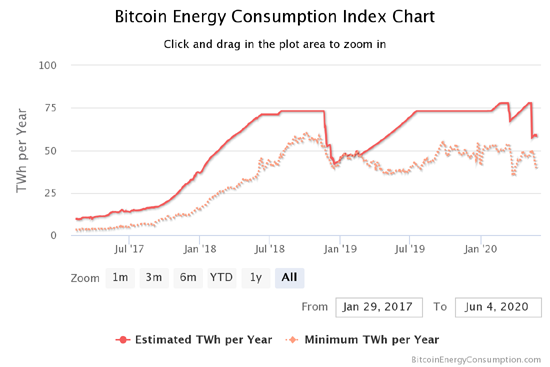 bitcoin-energy-consumpti.png (56 KB)