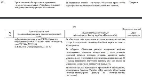 МИА «Россия сегодня» иРИА «Новости-Украина» попали под санкции украинской столицы