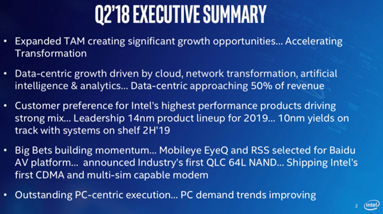 sm.intel_executive_summary_q2_2018.750.png (226 KB)