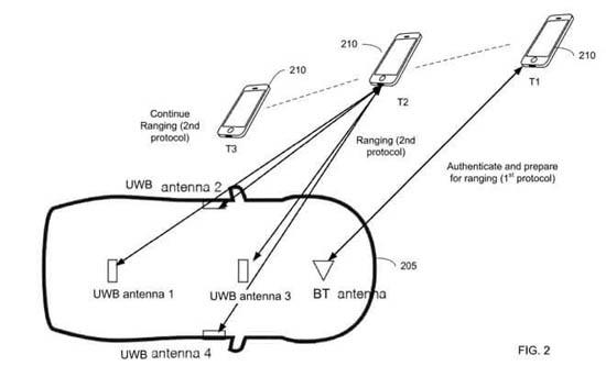 apple-patents-vehicle-nov.740w_derived.jpg (30 KB)