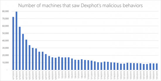 dexphot-encounters-e1574837983869.png (78 KB)