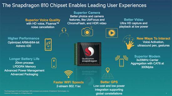 1Qualcomm-Snapdragon-810-processor-1-630x354.jpg (56 KB)