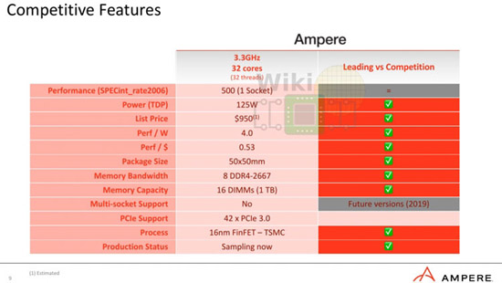 ampere-competitive-features.jpg (53 KB)