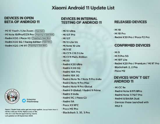 1mi_a3_android_11_internal_beta_testing.jpg (88 KB)